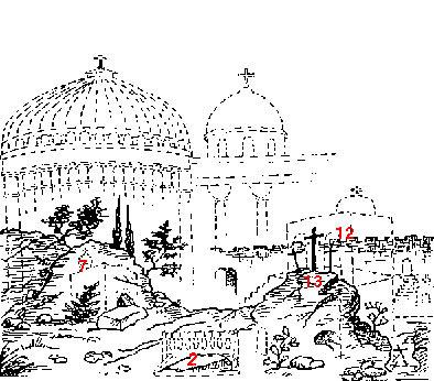 Реконструкция Святых мест в Храме Гроба Господня